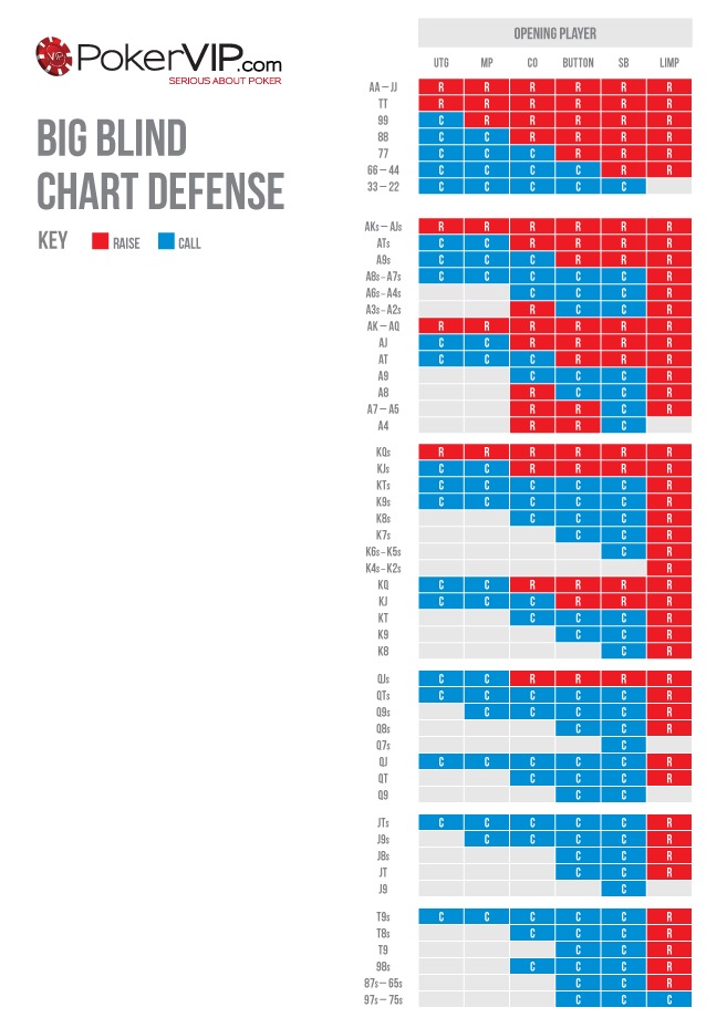 bbdefensechart