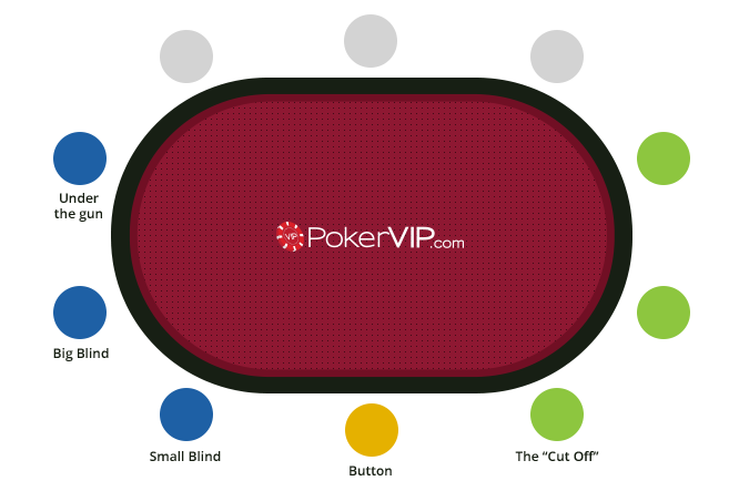 open-face Chinese poker rules