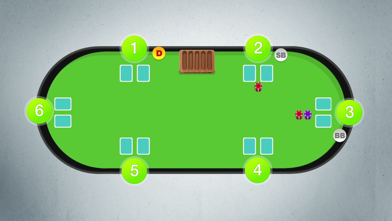 How to play texas holdem poker easy